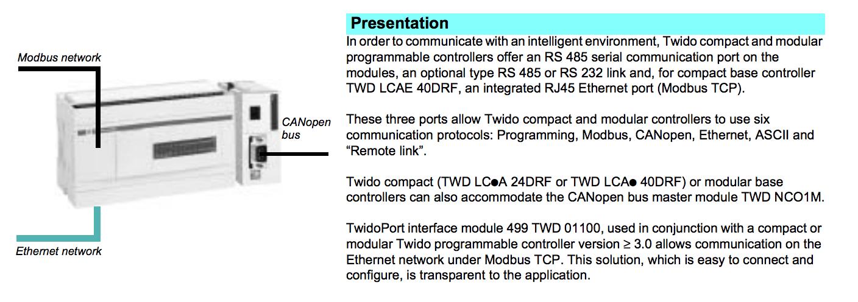 Especificaciones de Plc Twido