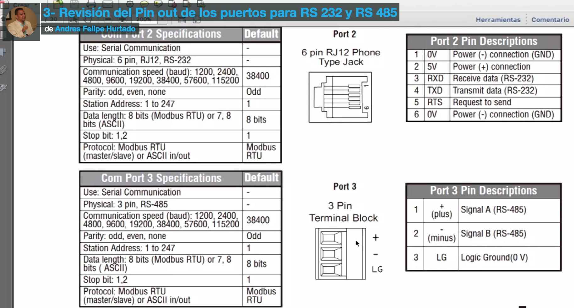 Curso Modbus RTU en PLC Click
